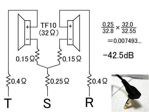 TF10-crosstalk