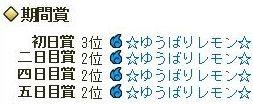 105回区間賞ゆ