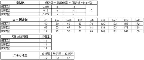 ガンランス竜撃砲
