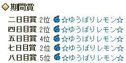 110回区間賞ゆ