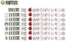 104回区間賞ゆ