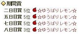 109回区間賞ゆ
