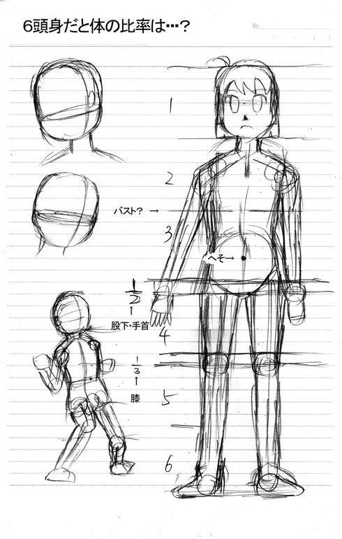 役に立たない漫画教室~ デッサン編3