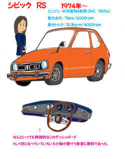 8 *シビック RS*