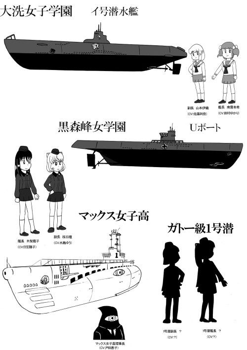 ガールズ&サブマリン 蒼きデッドライン 総集編