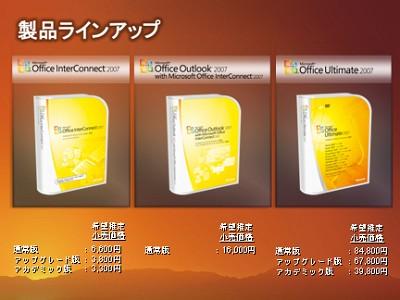 InterConnect2007製品ラインアップ