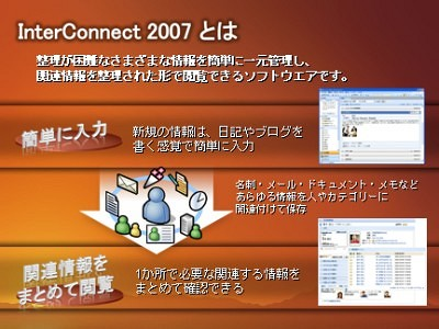 InterConnect2007とは