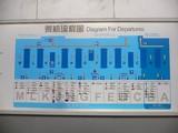 各社国際線チェックインカウンター位置一覧@上海浦東国際空港