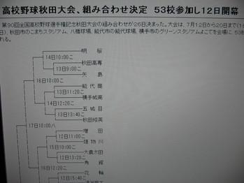 組み合わせ (1)