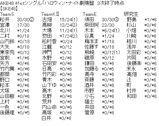 4033fa0b