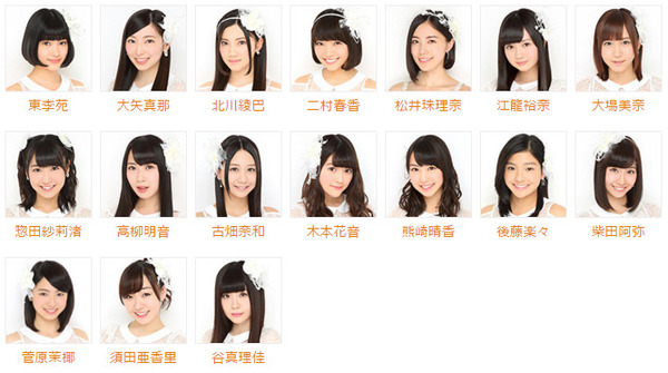 SKE48チキンLINE選抜メンバー