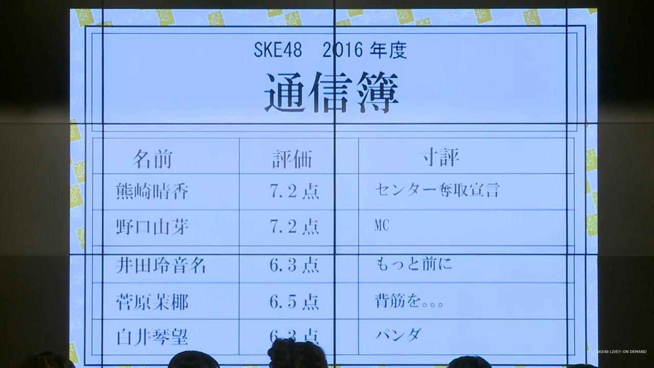 【エンタメ画像】『SKE48 忘れられない大忘年会』 若手の通信簿についていろいろ