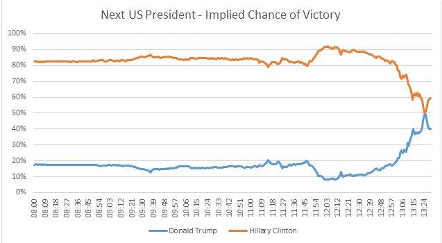 【エンタメ画像】世界が米国大統領選に注目する中、本スレ民も。