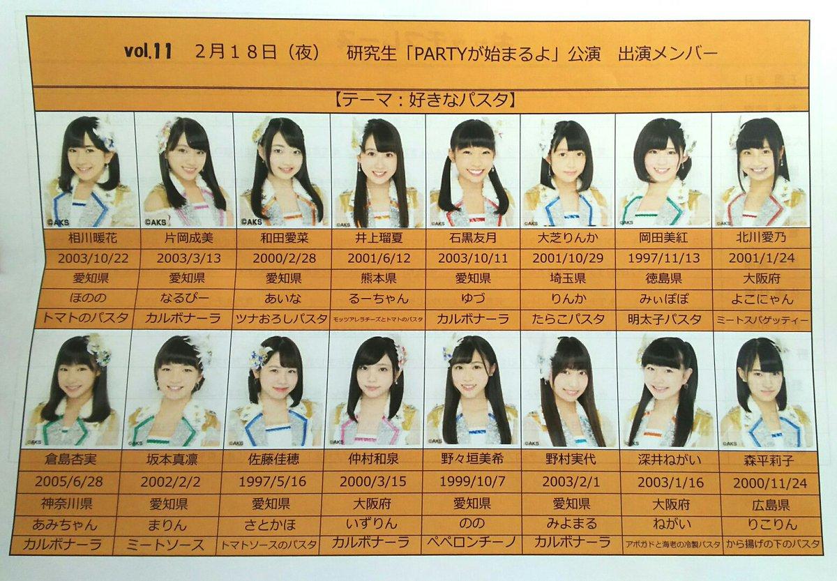 【エンタメ画像】SKE48研究生・森平莉子ちゃんが好きなパスタ‥‥‥