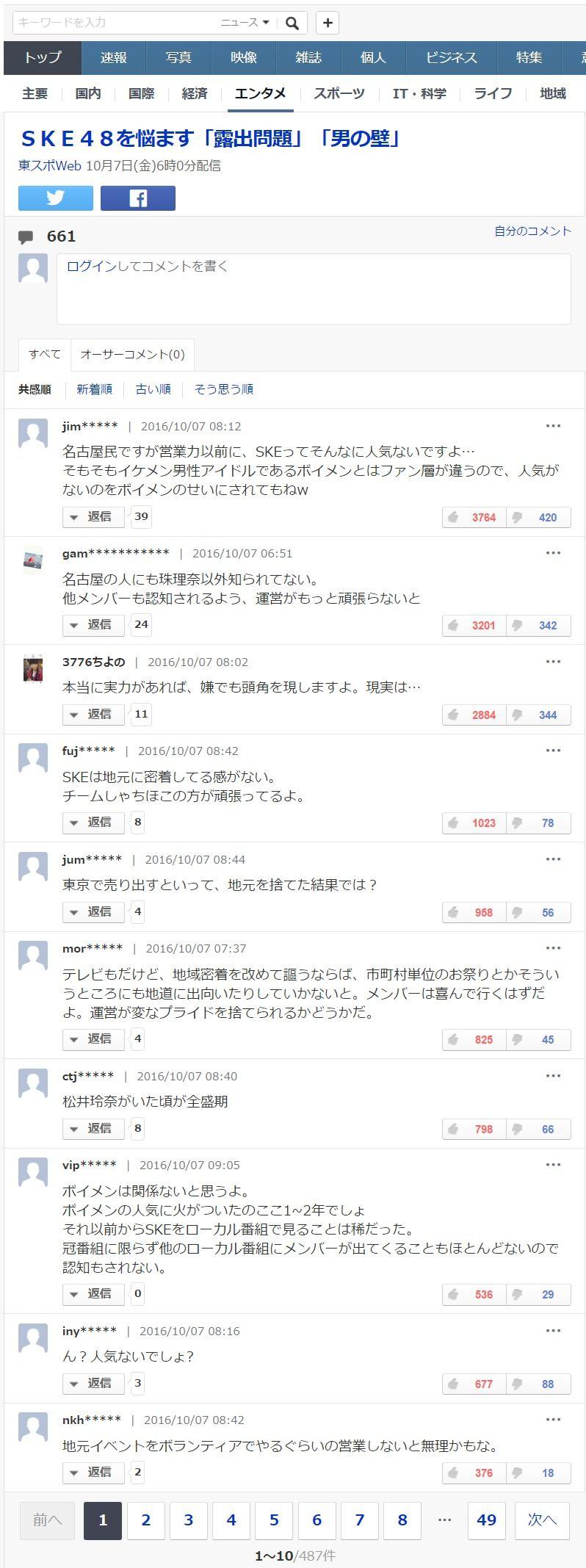 【エンタメ画像】SKE48を悩ます「露出問題」「男の壁」