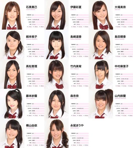 SKE48山内鈴蘭と大場美奈がAKBのメンバーだったこと、もう誰も覚えてなくね?
