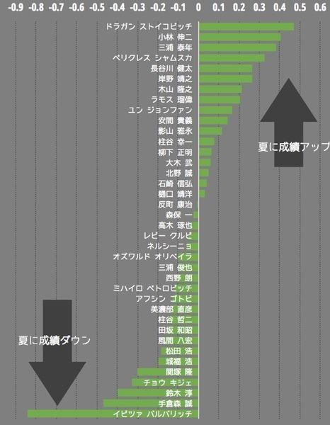 large_14