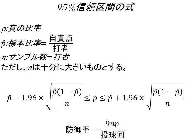 防御率信頼区間式