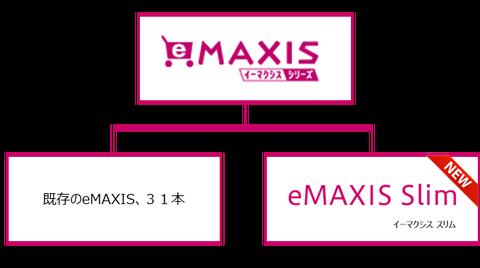 eMAXIS_Slim