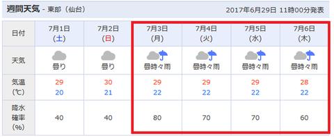 仙台市青葉区の天気 - Yahoo!天気・災害
