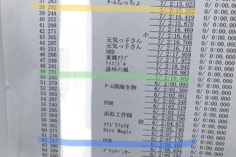 E776467C-9F63-4E59-80EB-912F8DD34A16