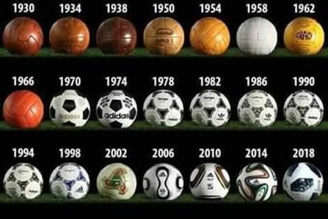 歴代のワールドカップで使われたボールwww