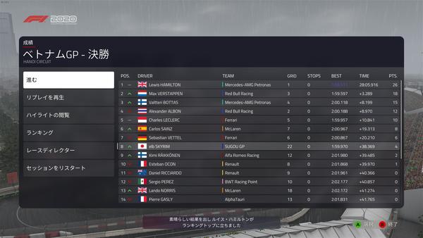 F1 2020 Screenshot 2020.07.13 - 20.16.32.67