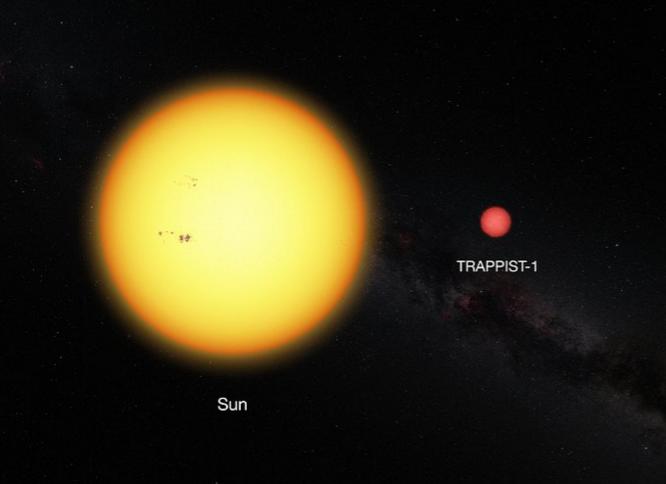 超低温褐色矮星のTRAPPIST-1 (3...
