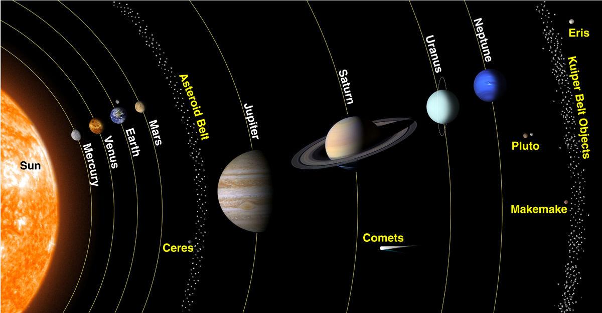 "画像 : 冥王星""準惑星""降格の衝..."
