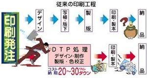 ダウンロード (5)