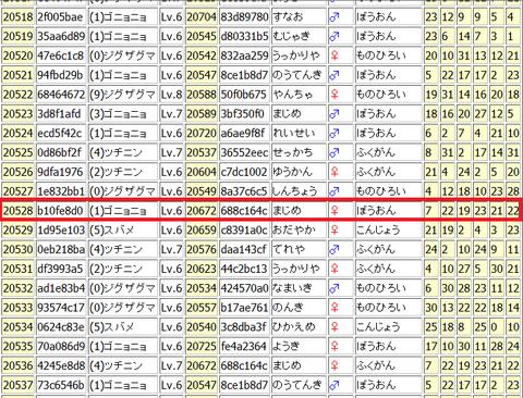 RS野生乱数-GBAエンカウント検索結果-全件