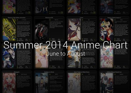 2014_summer_anime_impression