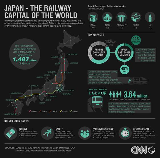 japanrailgraphic