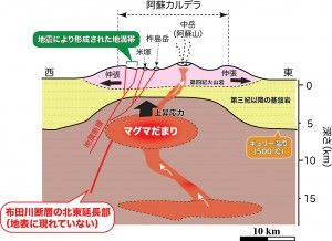 aso_earthquake_3