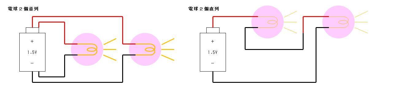 バイク電気入門編] 並列と直列 : Sliver Laboratory