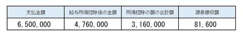 03_源泉徴収票_1