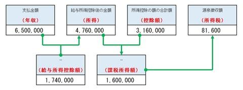 04_源泉徴収票_2