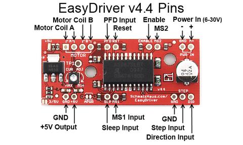 EasyDriver_V44_Description