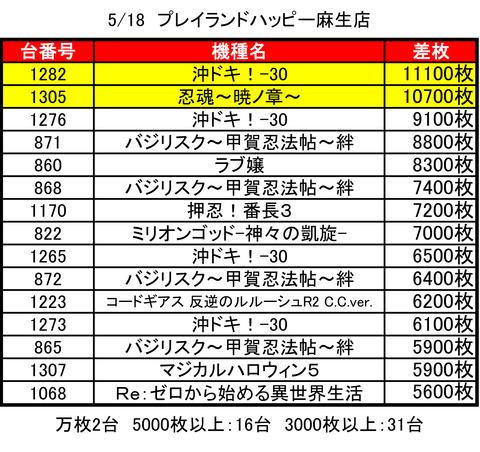 ハッピー麻生0518top