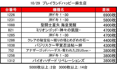 麻生H1029top