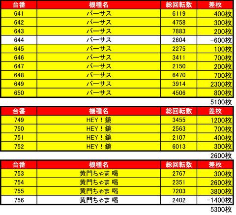 ひまわりタワー0730機種