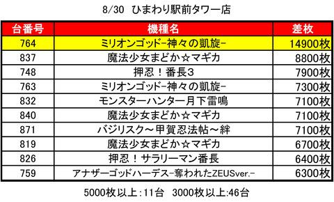 ひまわりタワー0830top