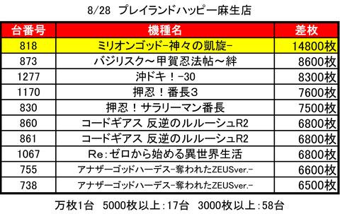 麻生ハッピー0828top