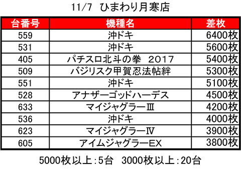 ひまわり月寒1107top