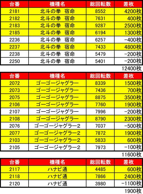 がちゃぽん 新川0512機種