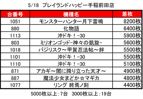 手稲ハッピー0518top