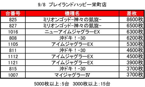 栄町0908top