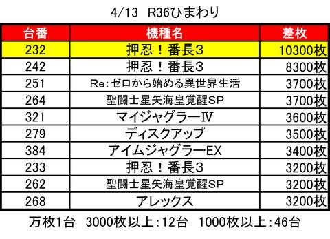 R36_0413top