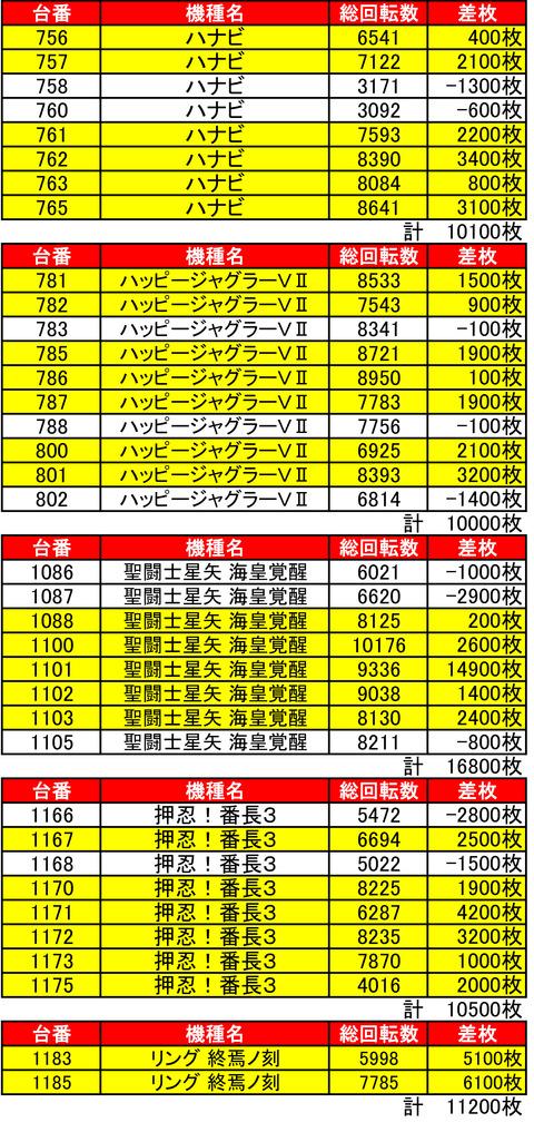 麻生ハッピー0508