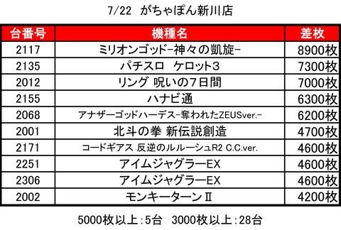がちゃぽん0722top